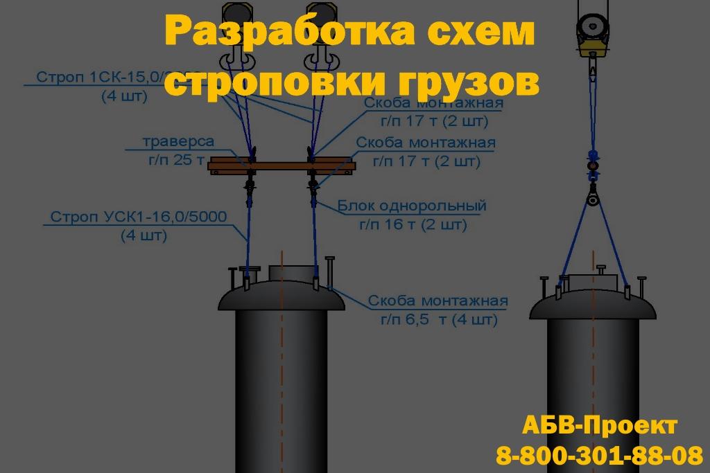 Разработка проекта производства работ ППР в строительстве